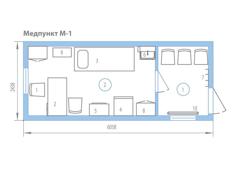 Схема процедурного кабинета поликлиники